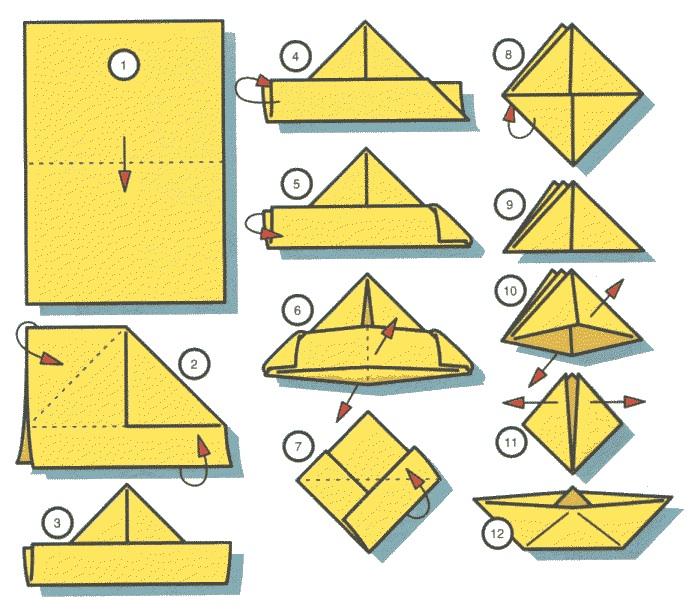 migliore vendita outlet seleziona per ultimo Come costruire una barchetta di carta   MARE ONLINE